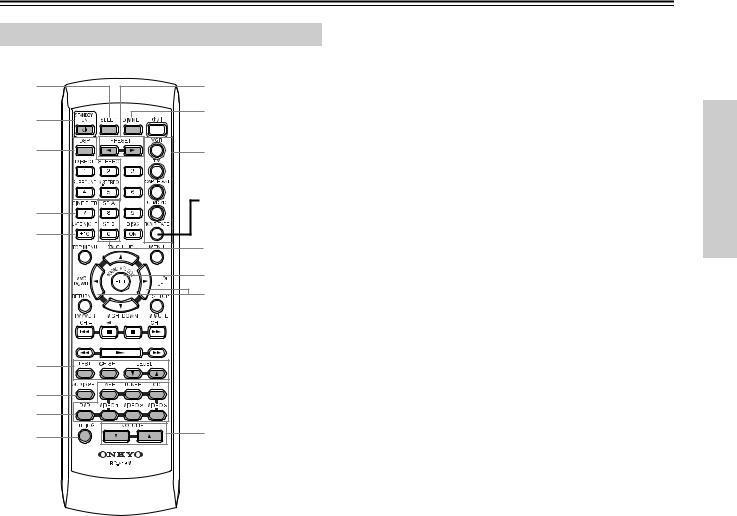Onkyo HT-R510 User Manual
