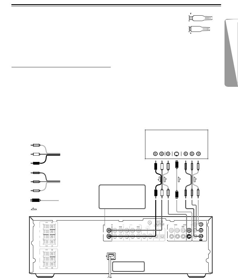 Onkyo DR-C500 User Manual
