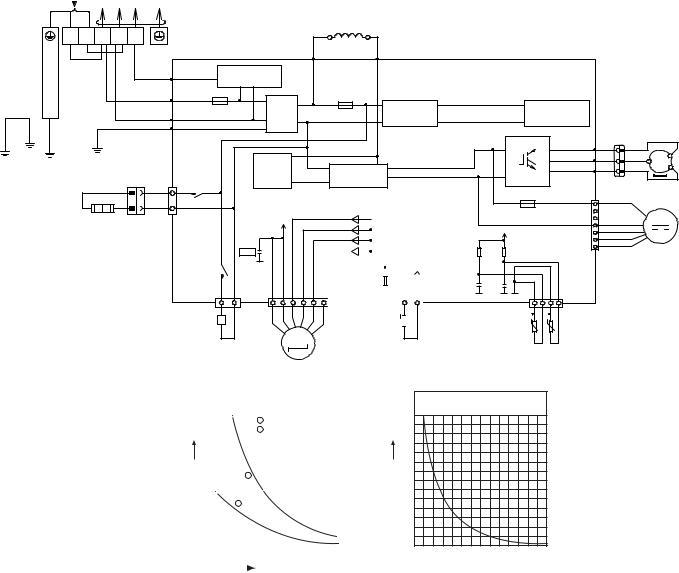 Panasonic cu-xe9skua, cu-xe12skua service manual