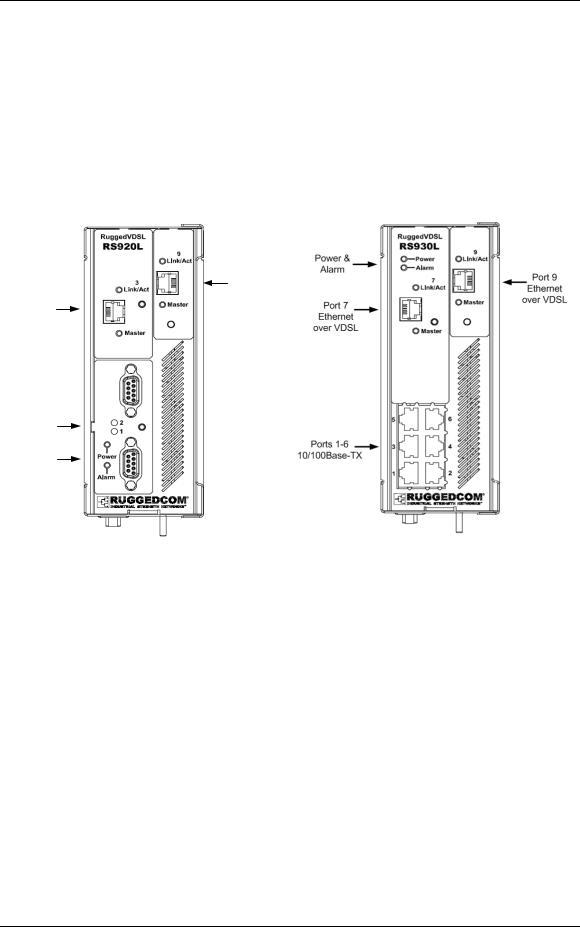 RuggedCom RS900 User Manual 2