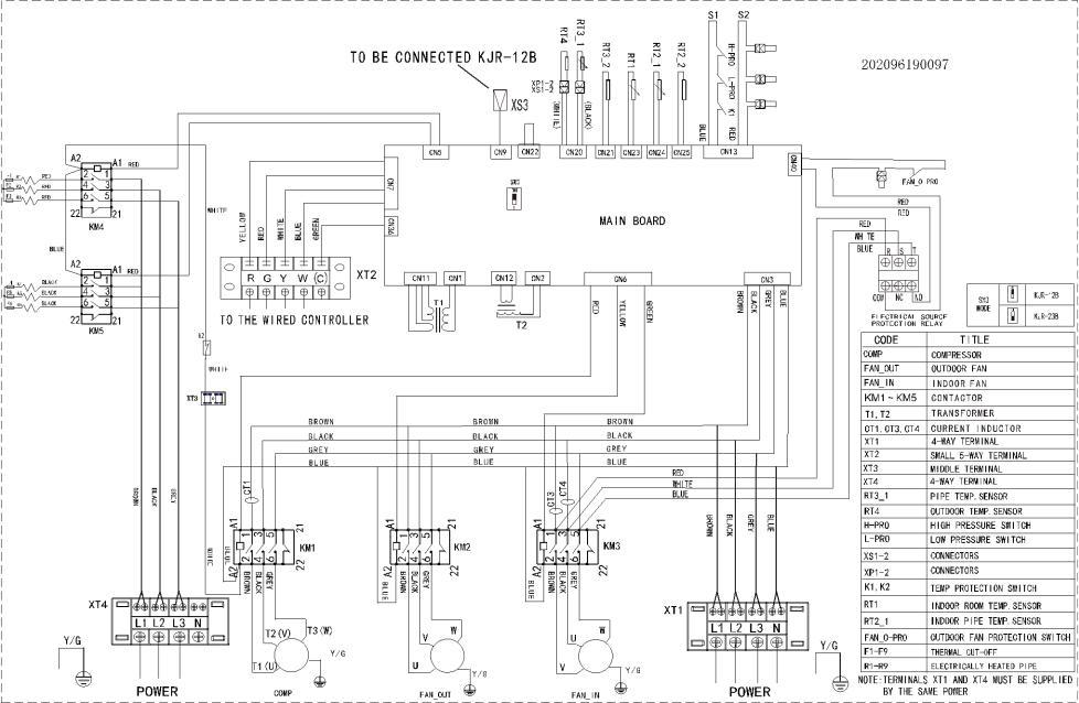 Midea MRCT-175CWN1-R(C) User Manual