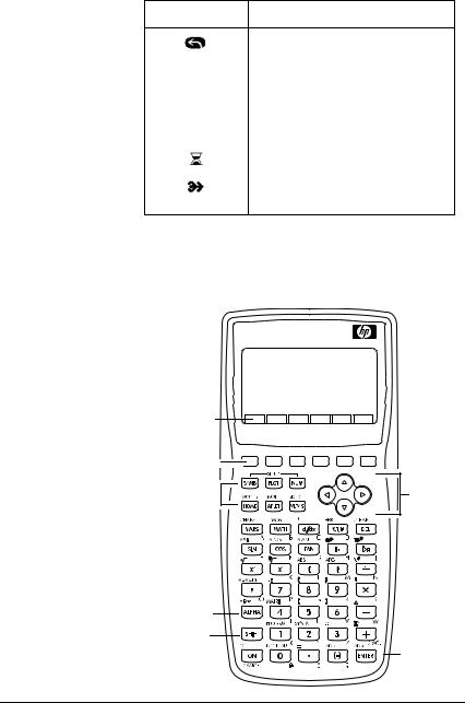 HP 39gs, 39GS Graphing Calculator User Manual