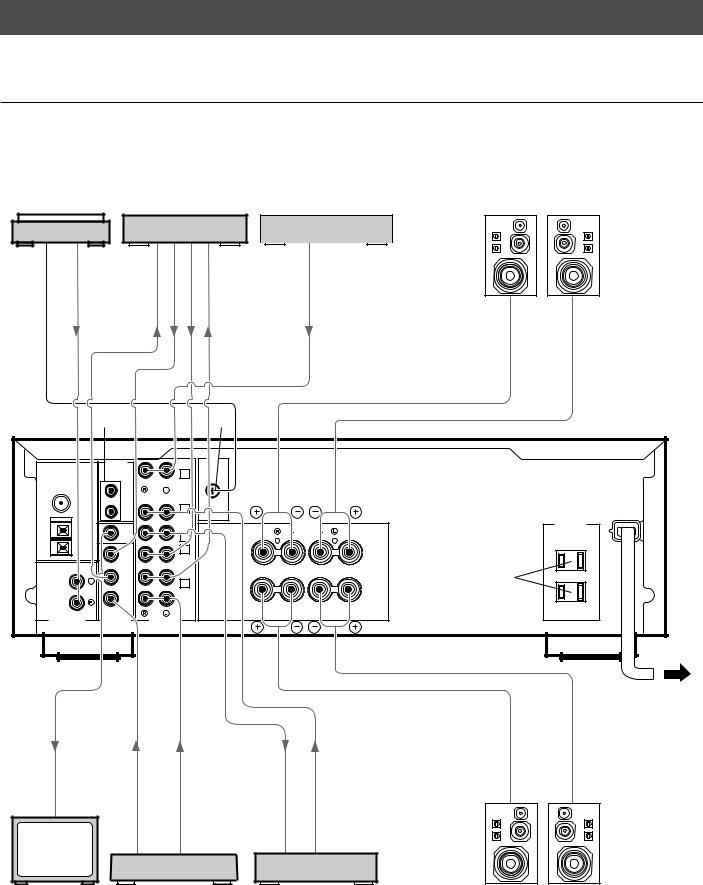 Yamaha RX-596 User Manual