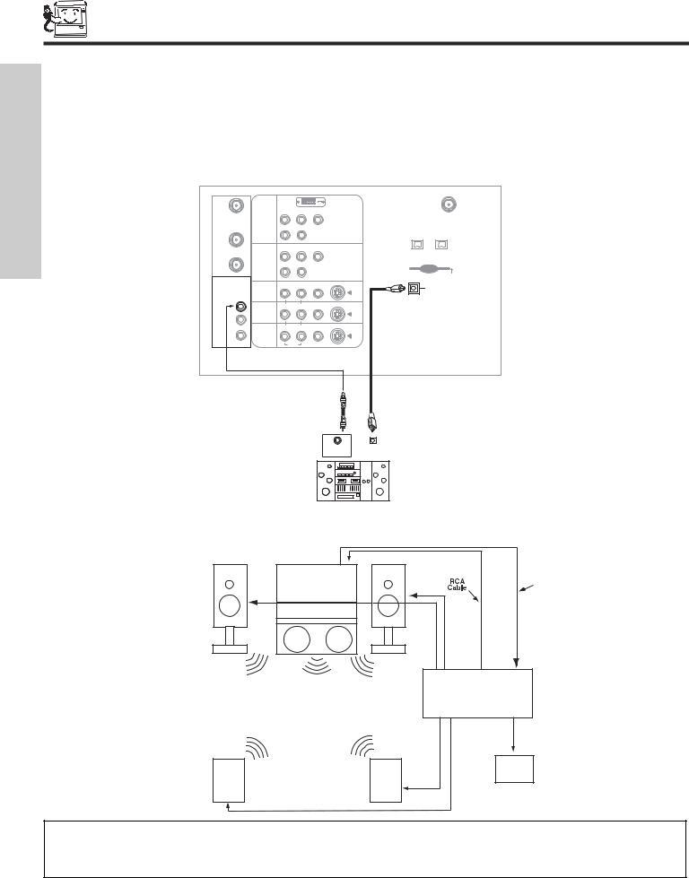 Hitachi 51S700, 57S700, 65S700 User Manual