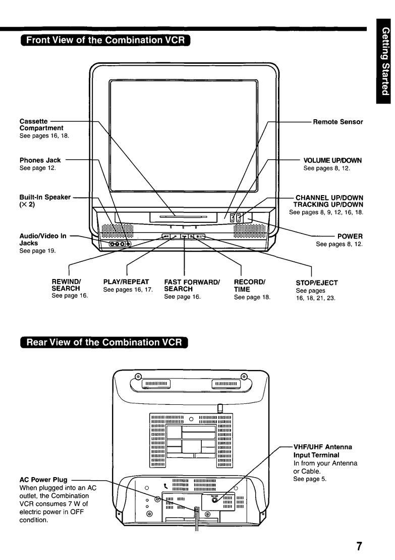 Panasonic AG-527D, AG-527 User Manual