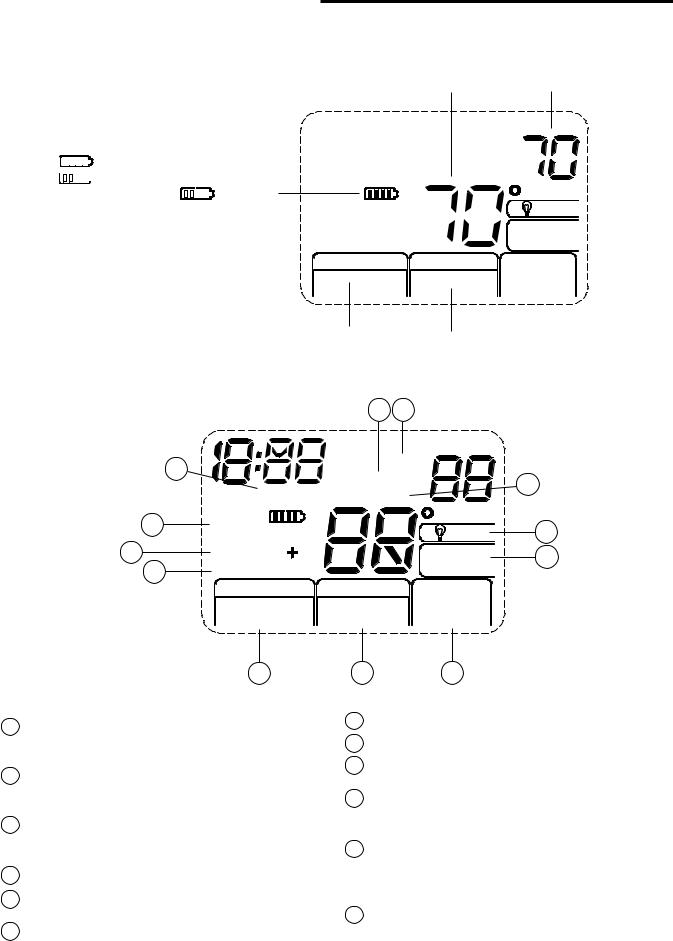 White Rodgers 1F85-0422 User Manual 2