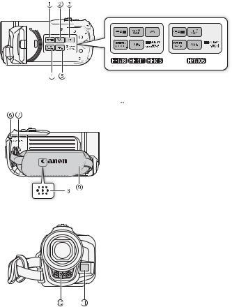 Canon LEGRIA HFR106, HFR16, HFR17, HFR18 User Manual
