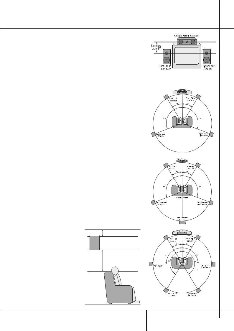 Harman-Kardon AVR 240 User Manual