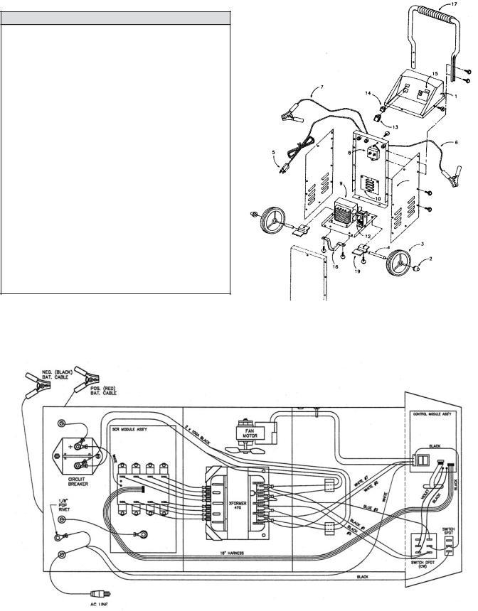 Sears 200.71232 User Manual