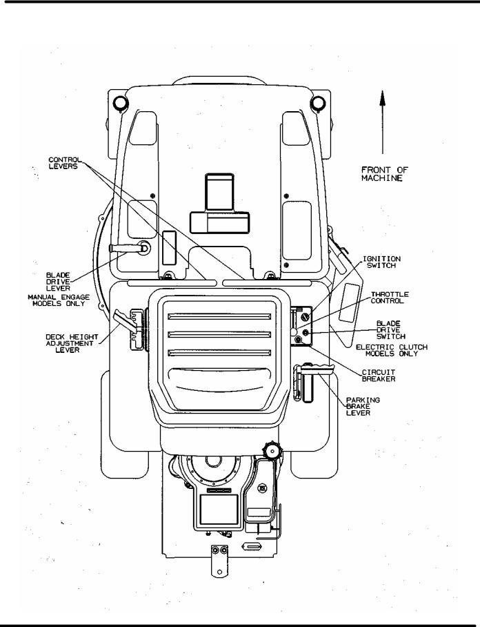 Dixon ZTR 3362 User Manual