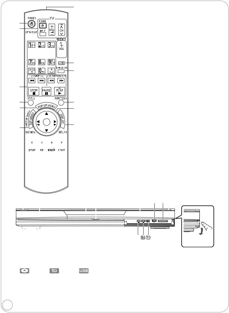 Panasonic DMP-BD605, DMP-BD60, DMP-BD80, DMP-BD601 User Manual