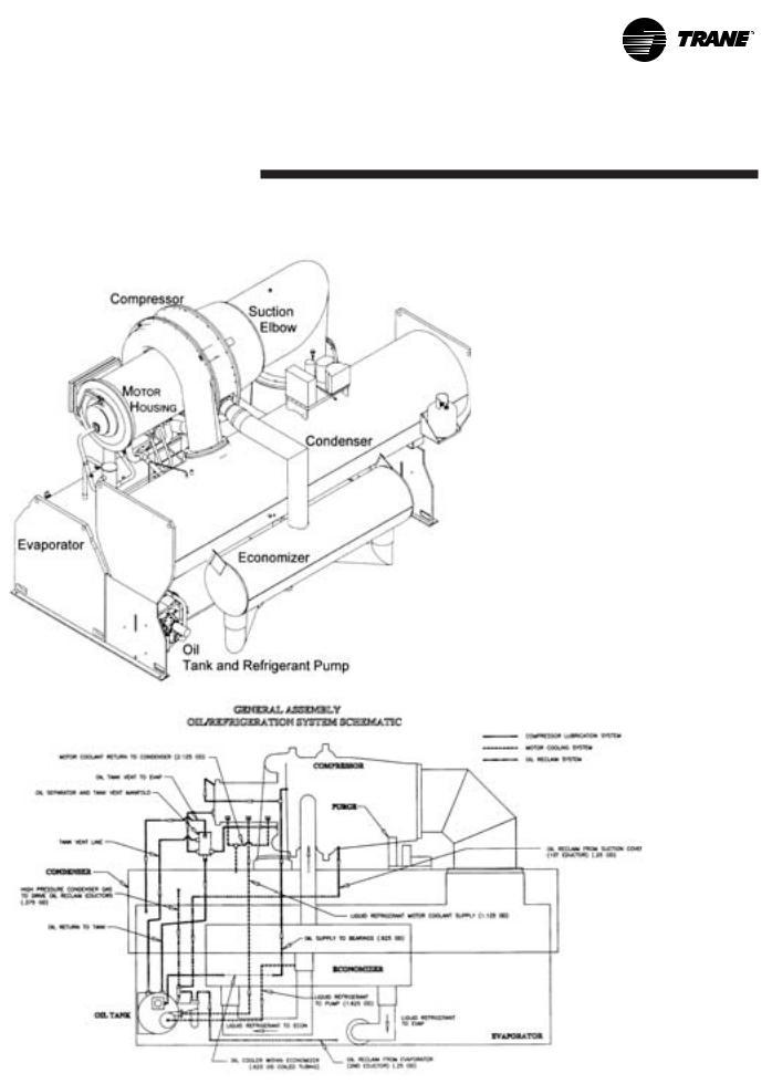 Trane CVHE-SVU01E-ENX39640712050 User Manual