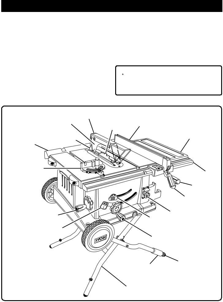 Ryobi Table Saw, bts20r User Manual