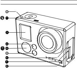 GOPRO HERO3 User Manual