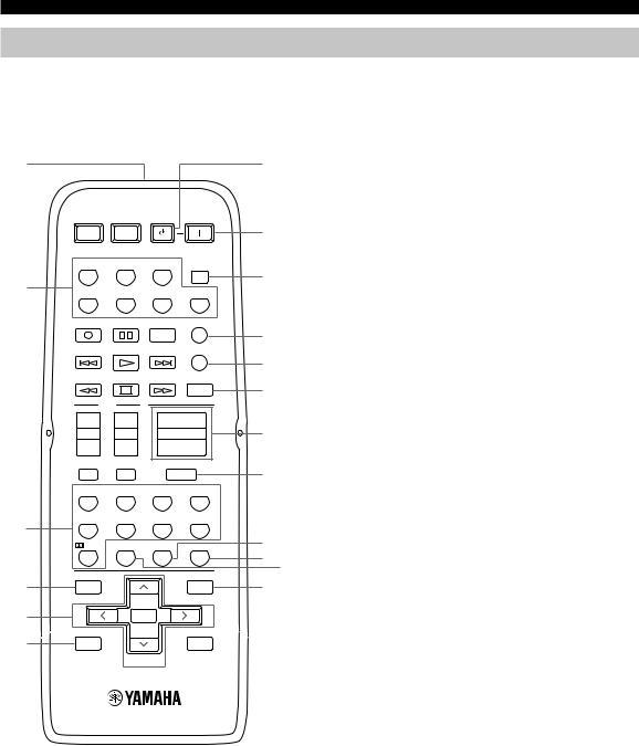 Yamaha HTR-5630, Natural Sound HTR-5630 User Manual
