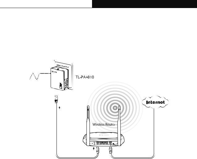 TP-Link AV200, AV500 User Manual