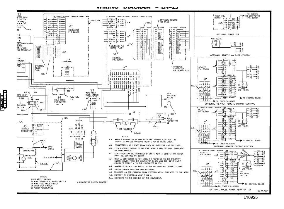 Lincoln Electric LN-25 PORTABLE CV-CC IM620-B User Manual
