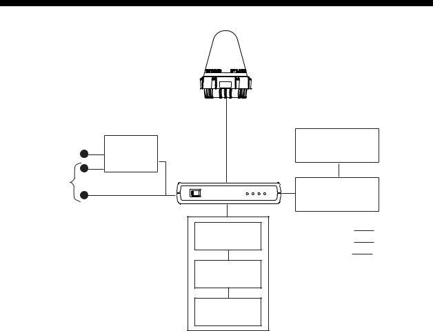Furuno FELCOM 16 User Manual