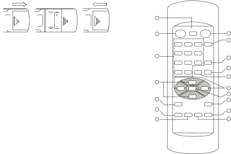 Audiovox VOH1502 User Manual