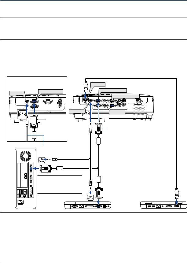 NEC V230X, V260X, V230, V260, V260W, V300W User Manual 2