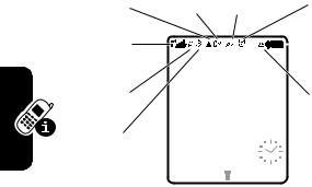 Motorola razr v3 User Manual