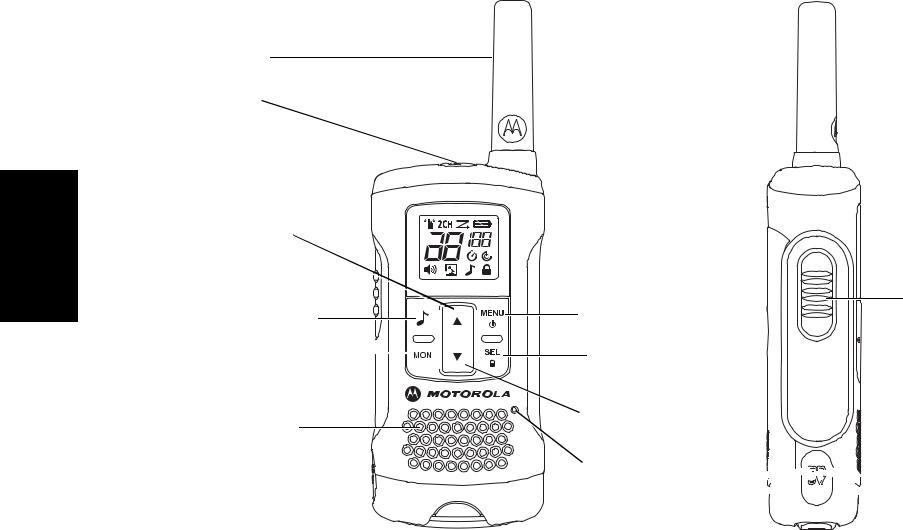 Motorola T60, TLKR T60 User Manual