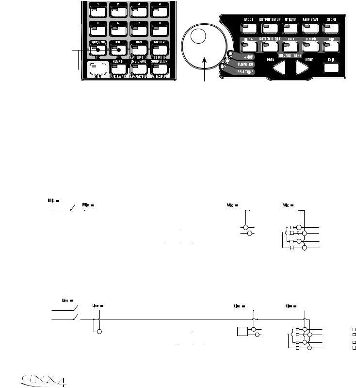 DigiTech GNX4 User Manual