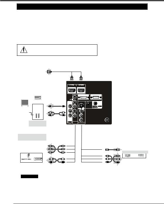 Sanyo LCD-32E30A, LCD-26E30A, LCD-19E30A, LCD-42E30FA User