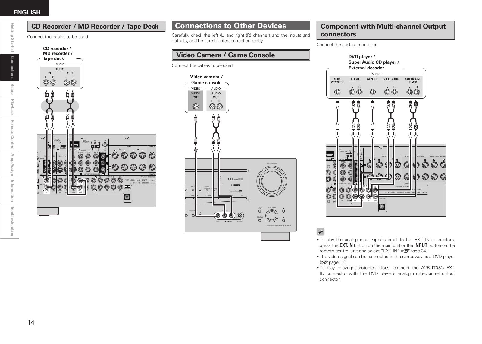 Denon AVR-1708 Owners Manual