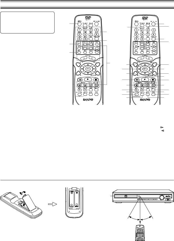 Sanyo DC-TS750 User Manual