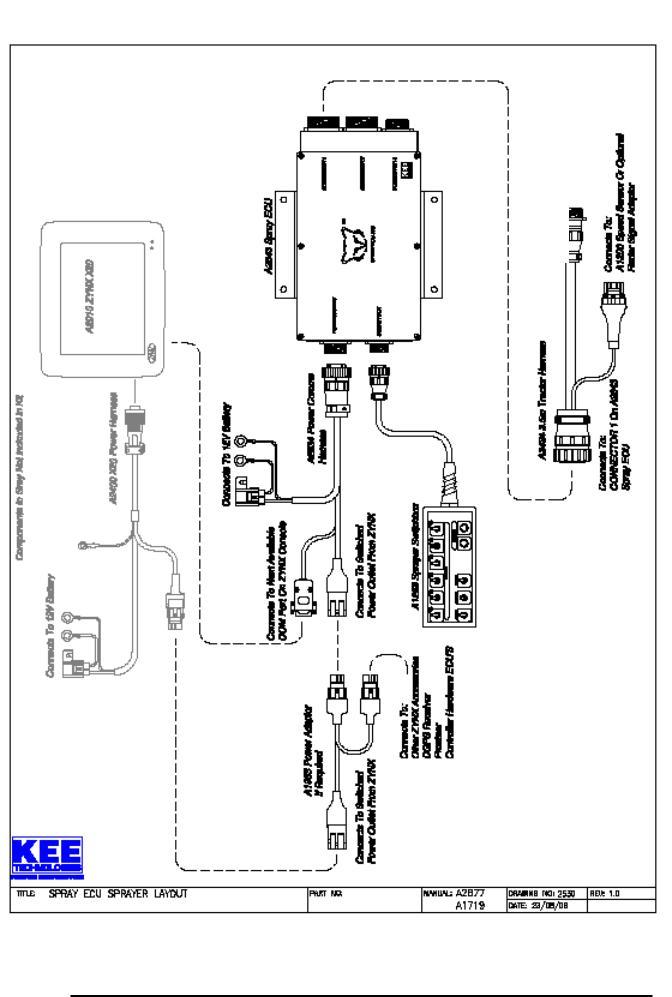 Topcom X20 User Manual