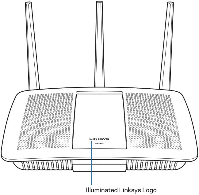 Linksys Max-stream AC1750 EA7400 User Manual