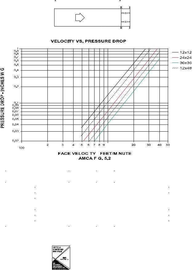 Greenheck Fan FSD-211, Combination Fire Smoke Damper FSD