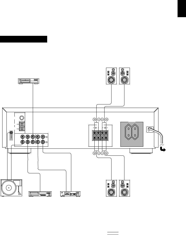 Yamaha RX-385, RX-385RDS, RX-485 RDS User Manual