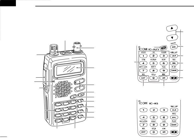 Icom IC-A5 User Manual