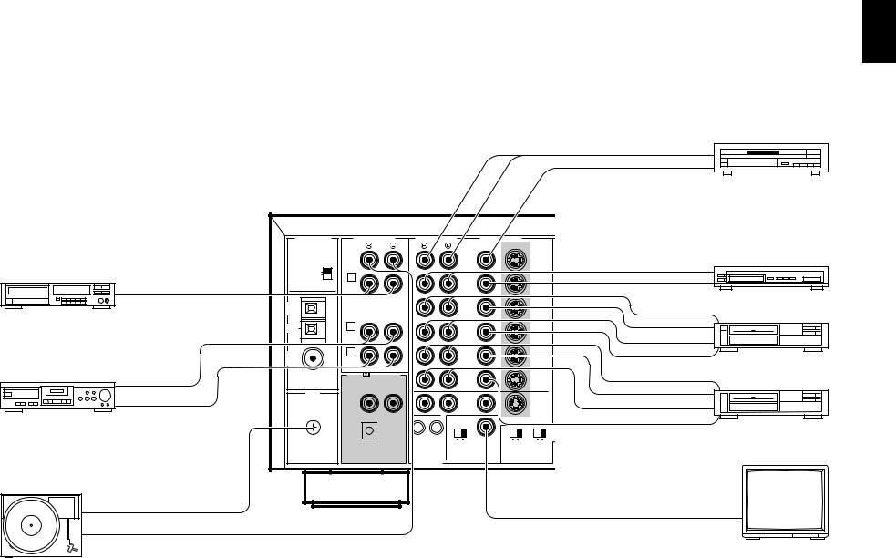 Yamaha RXV2092 User Manual