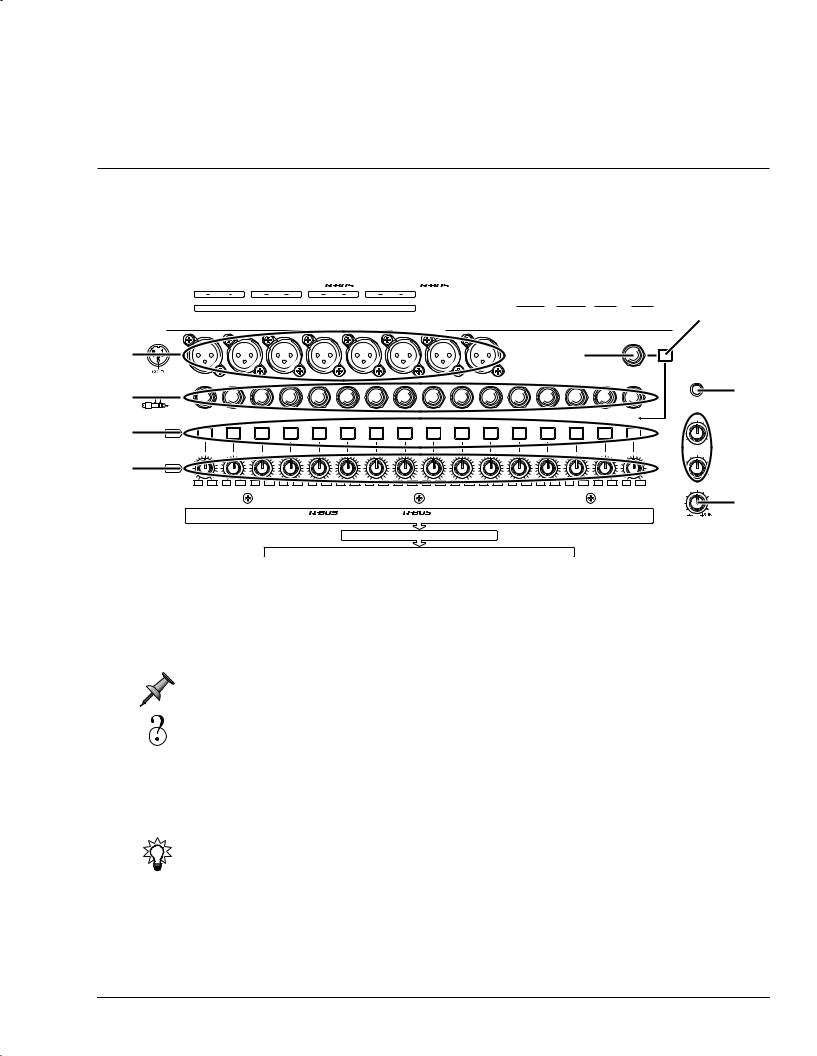 Roland VS-2480 User Manual 2