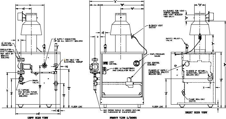 Burnham SERIES 2 User Manual