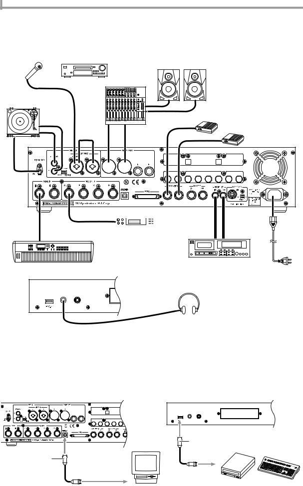 Akai MPC4000 User Manual