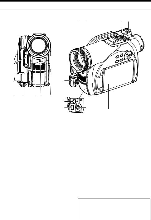 Panasonic VDR-M75PP, VDR-M95PP, VDR-M55PP, VDR-M53PP