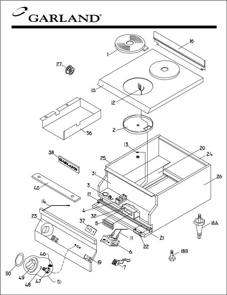 Garland ED-15F, EDU-36SF, EDU-36SF Parts List