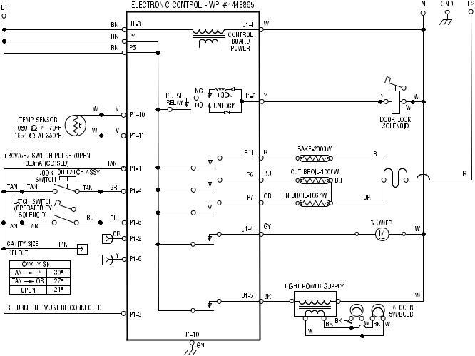 Kitchenaid Superba Oven Error Code F2 E3 Wow Blog