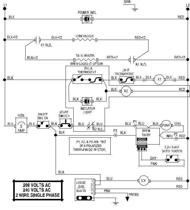 Bunn U3, U3A User Manual