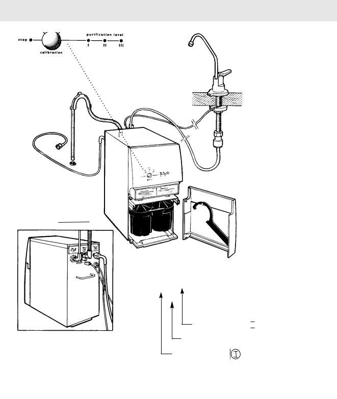 AEG-Electrolux RO400 User Manual