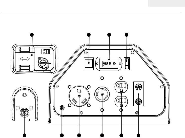Champion Power Equipment 76533, 76533 User Manual