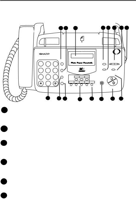 Sharp UX-355L User Manual
