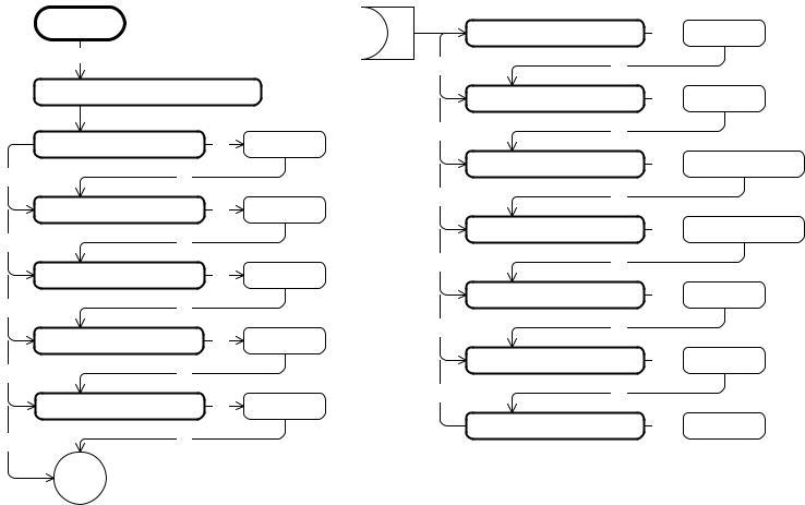Precor EFX546i, EFX 556i, 966i, EFX 576i, 846i, 956i, 946i