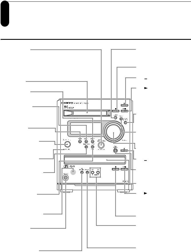 Onkyo FR-N3X User Manual
