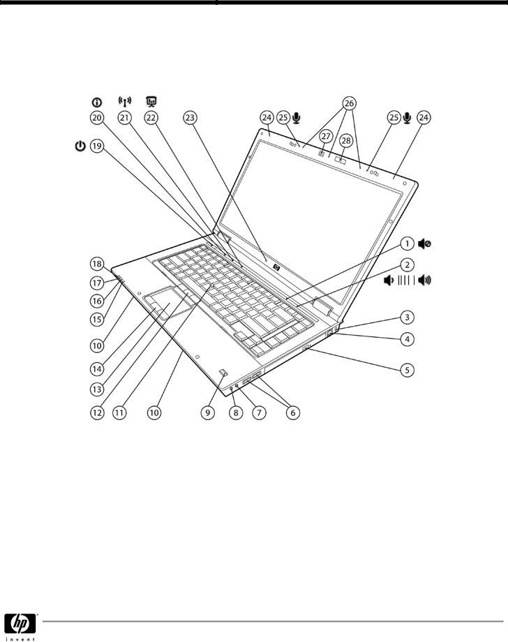 HP elitebook 8530p User Manual