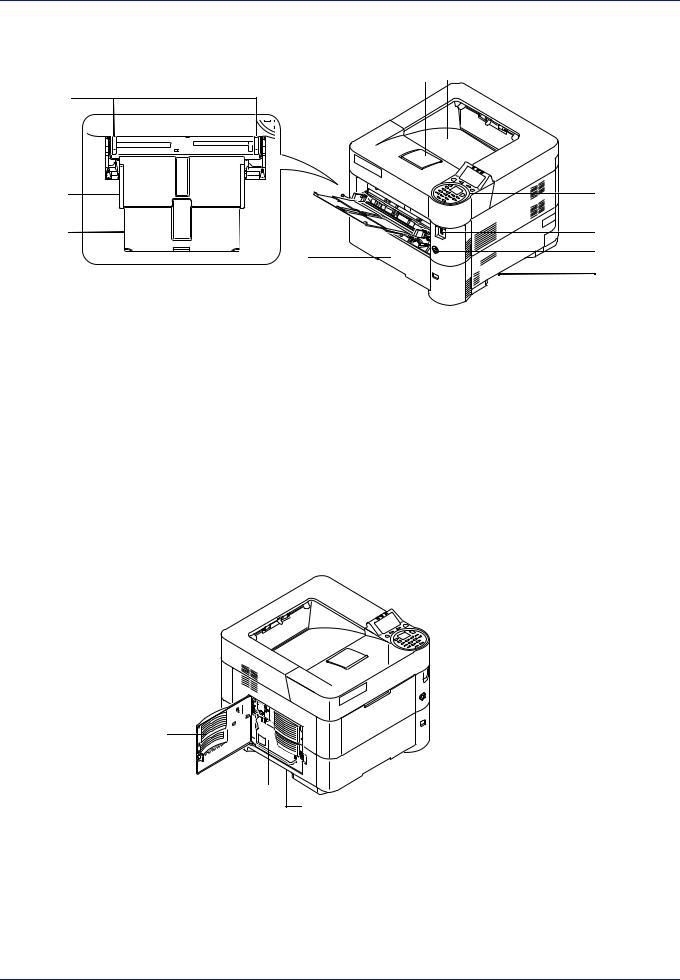 Kyocera FS-4200DN, FS-2100DN, FS-4100DN, FS-4300DN, FS